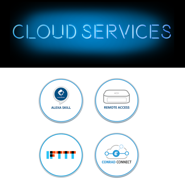 Cloud-Services
